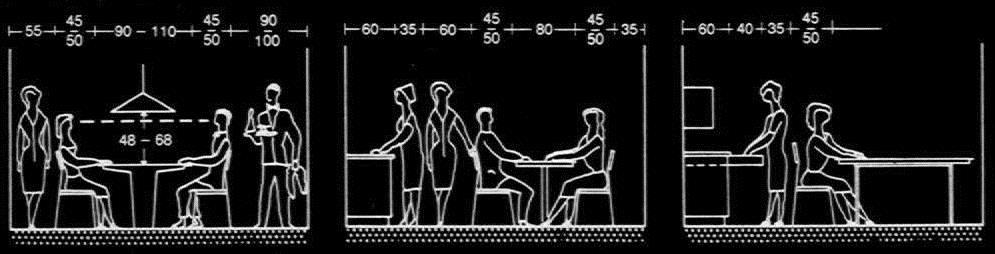 Medidas mesas de comedores - DWGAutoCAD.com